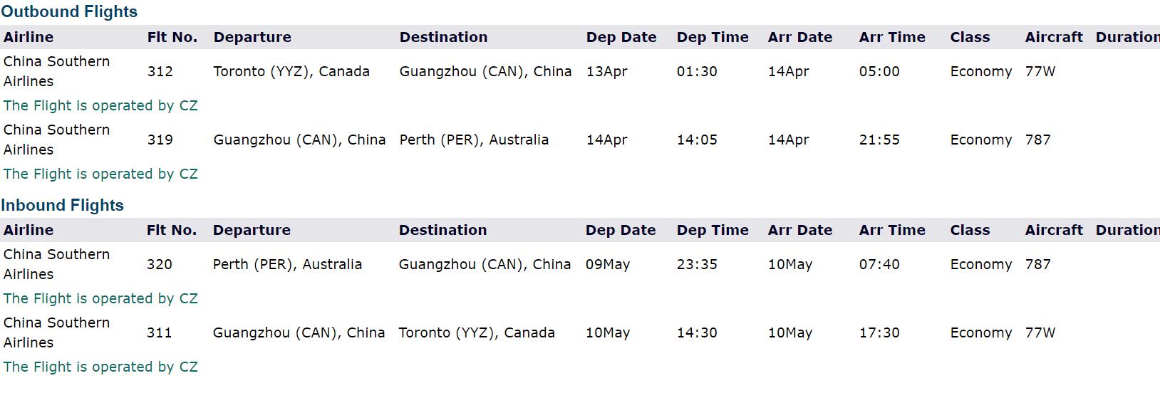 Expiration dates in Perth
